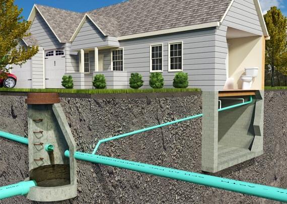 Aqua Sana Assainissement - Entretien & réparation de fosses septiques toutes eaux, bacs à graisse et stations de relevage à Aix-en-Provence et alentours